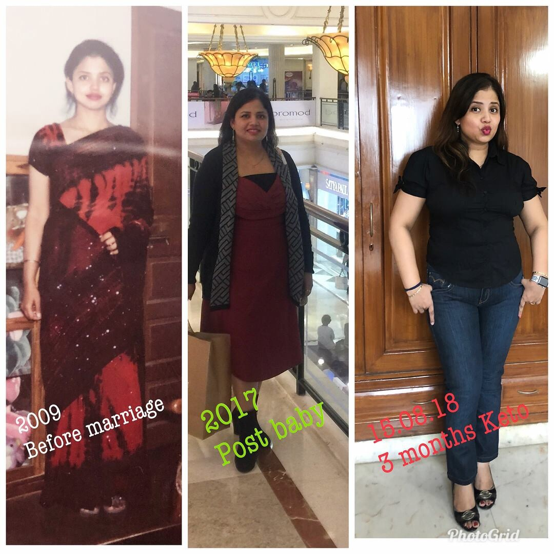 Weight loss through Keto Diet